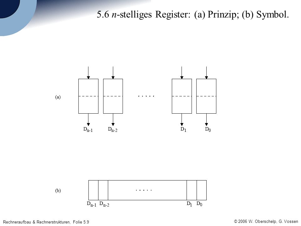Rechneraufbau & Rechnerstrukturen, Folie 5.20 © 2006 W.