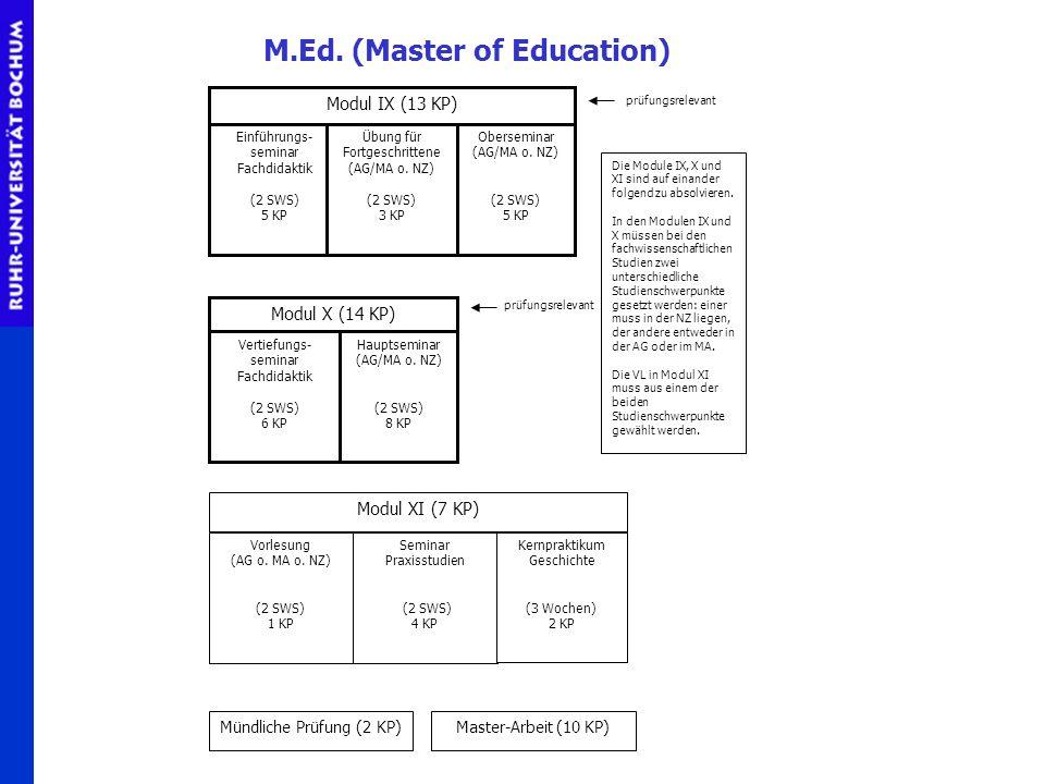 Mündliche Prüfung (2 KP) Master-Arbeit (10 KP) Modul IX (13 KP) Einführungs- seminar Fachdidaktik (2 SWS) 5 KP Übung für Fortgeschrittene (AG/MA o. NZ