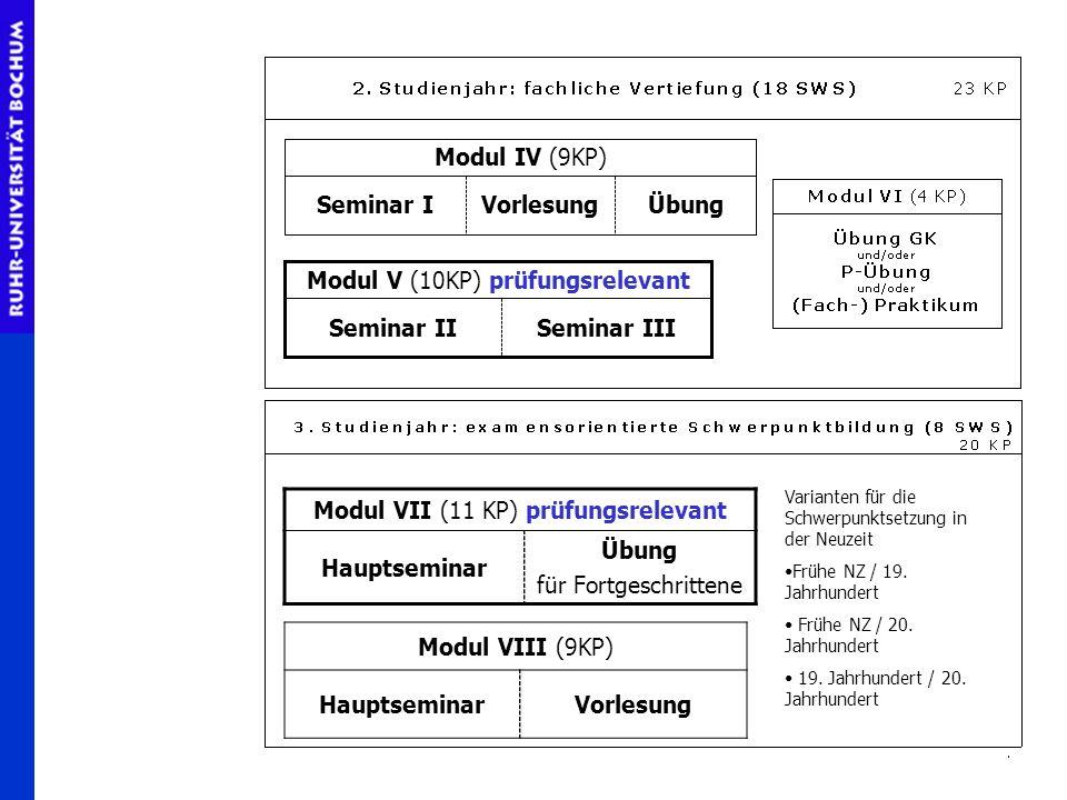 Modul VII (11 KP) prüfungsrelevant Hauptseminar Übung für Fortgeschrittene Modul VIII (9KP) HauptseminarVorlesung Seminar IÜbungVorlesung Modul IV (9K