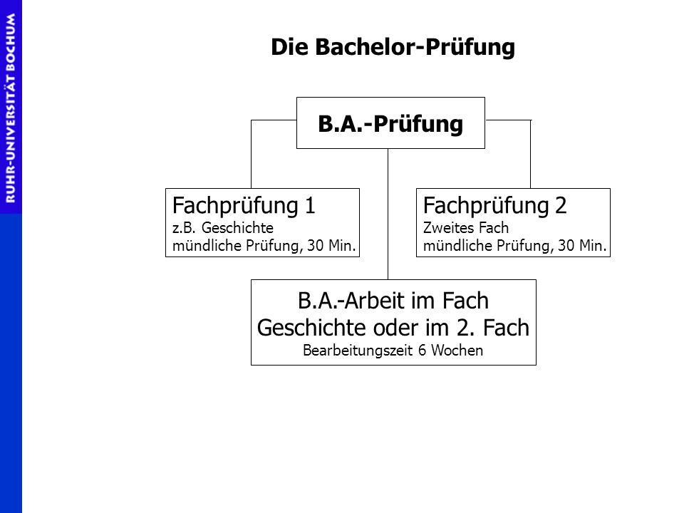 Die Bachelor-Prüfung B.A.-Prüfung Fachprüfung 2 Zweites Fach mündliche Prüfung, 30 Min. B.A.-Arbeit im Fach Geschichte oder im 2. Fach Bearbeitungszei
