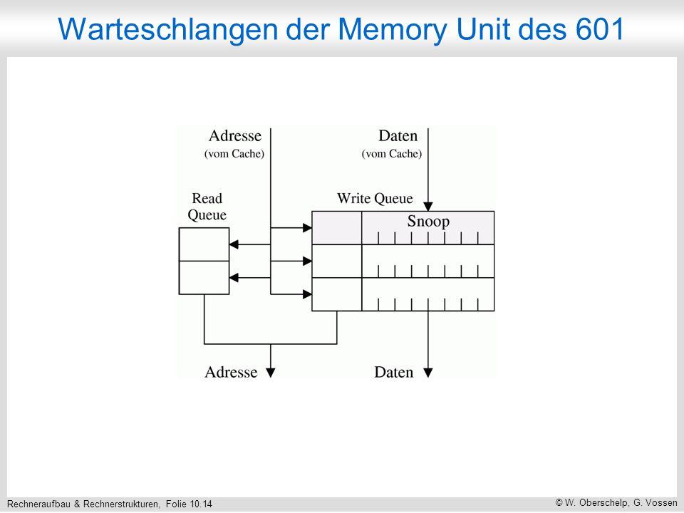 Rechneraufbau & Rechnerstrukturen, Folie 10.14 © W.