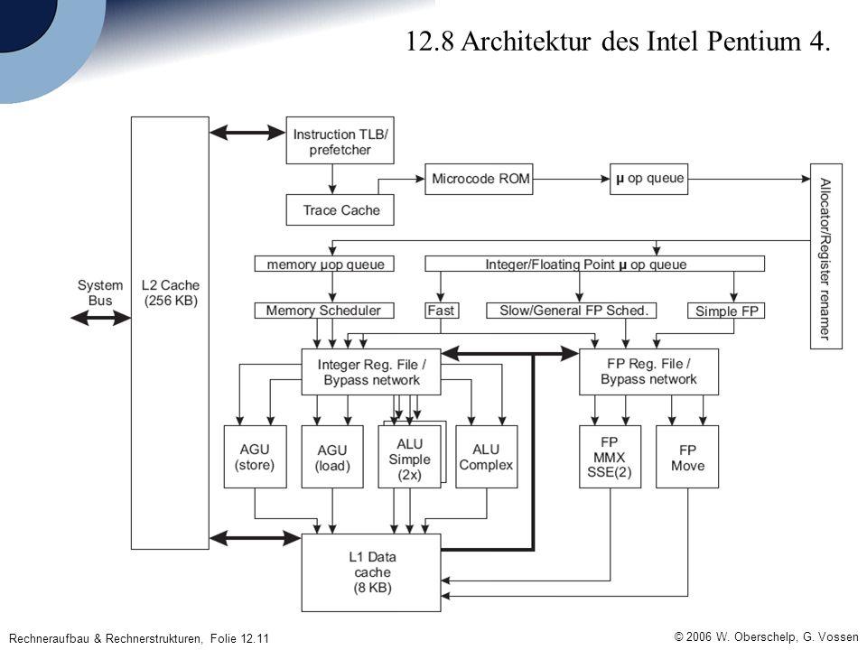 © 2006 W. Oberschelp, G. Vossen Rechneraufbau & Rechnerstrukturen, Folie 12.11 12.8 Architektur des Intel Pentium 4.