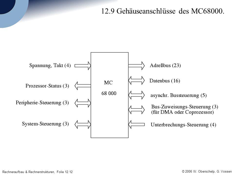 © 2006 W. Oberschelp, G. Vossen Rechneraufbau & Rechnerstrukturen, Folie 12.12 12.9 Gehäuseanschlüsse des MC68000.