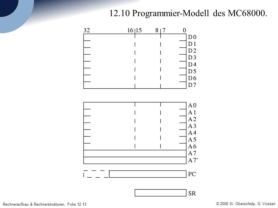 © 2006 W. Oberschelp, G. Vossen Rechneraufbau & Rechnerstrukturen, Folie 12.13 12.10 Programmier-Modell des MC68000.