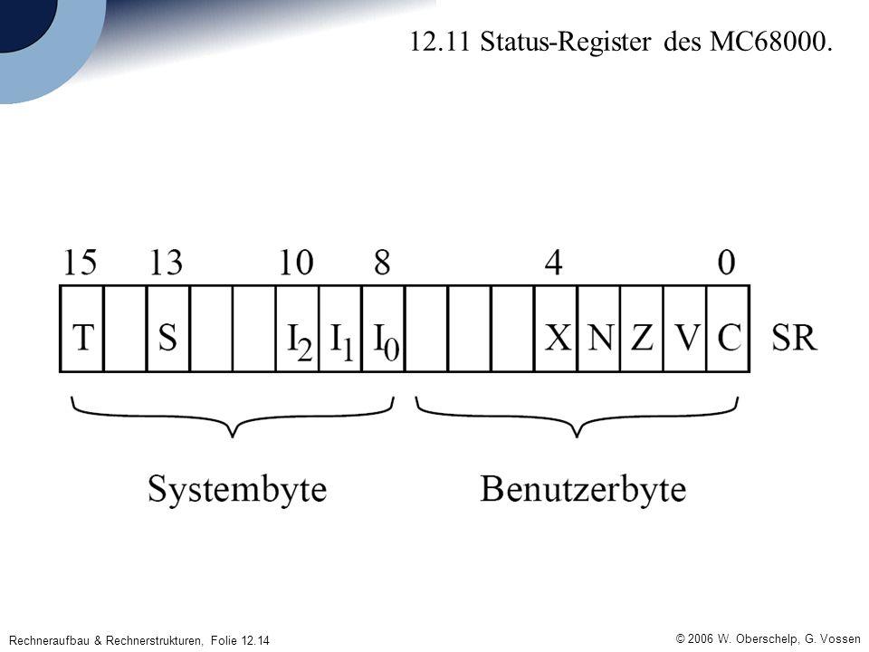 © 2006 W. Oberschelp, G. Vossen Rechneraufbau & Rechnerstrukturen, Folie 12.14 12.11 Status-Register des MC68000.
