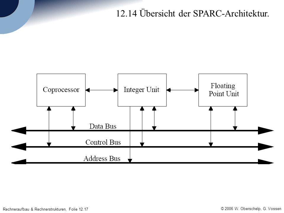 © 2006 W. Oberschelp, G. Vossen Rechneraufbau & Rechnerstrukturen, Folie 12.17 12.14 Übersicht der SPARC-Architektur.