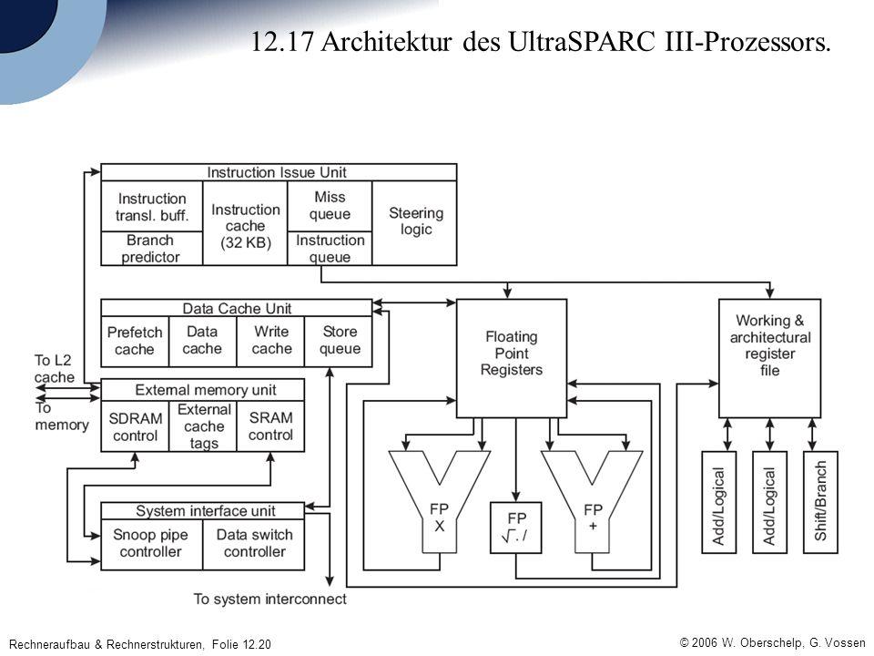 © 2006 W. Oberschelp, G. Vossen Rechneraufbau & Rechnerstrukturen, Folie 12.20 12.17 Architektur des UltraSPARC III-Prozessors.