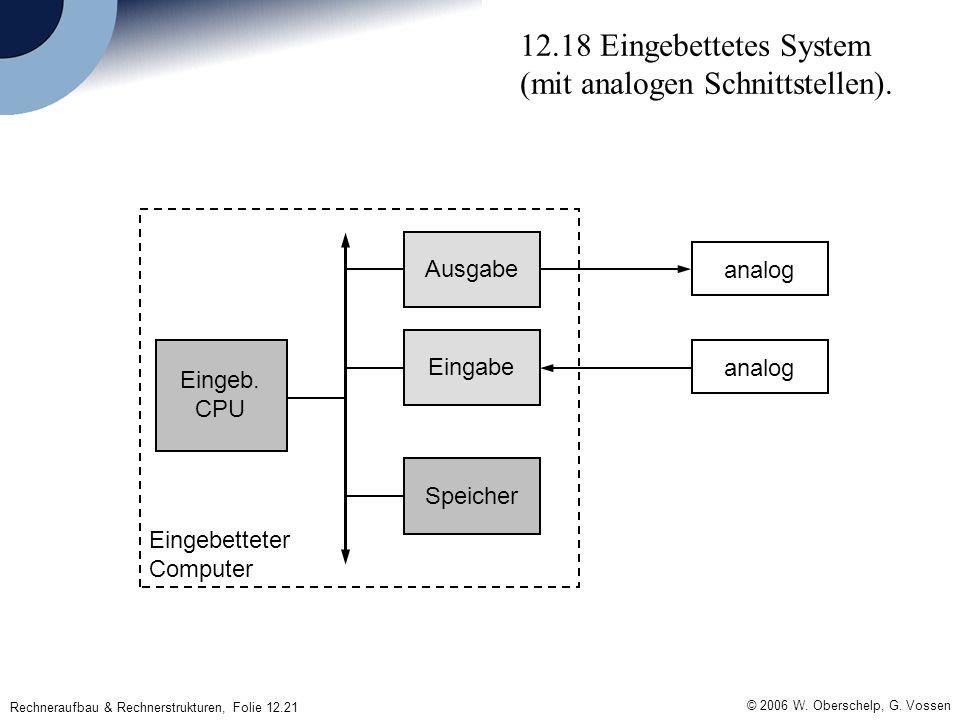 © 2006 W. Oberschelp, G. Vossen Rechneraufbau & Rechnerstrukturen, Folie 12.21 12.18 Eingebettetes System (mit analogen Schnittstellen). Eingeb. CPU E