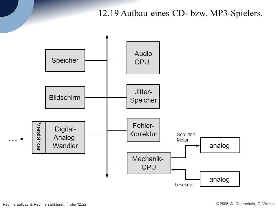© 2006 W. Oberschelp, G. Vossen Rechneraufbau & Rechnerstrukturen, Folie 12.22 12.19 Aufbau eines CD- bzw. MP3-Spielers. Speicher Bildschirm Audio CPU