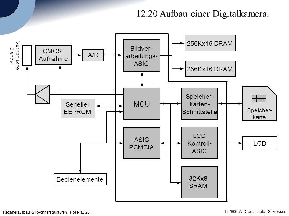 © 2006 W. Oberschelp, G. Vossen Rechneraufbau & Rechnerstrukturen, Folie 12.23 12.20 Aufbau einer Digitalkamera. Bildver- arbeitungs- ASIC MCU Speiche