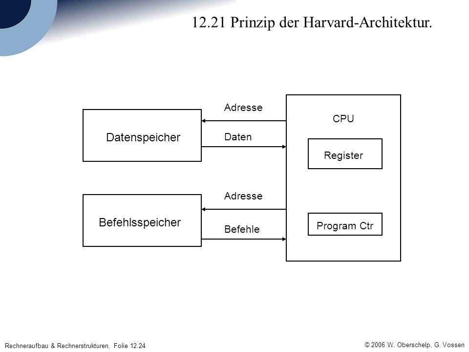 © 2006 W. Oberschelp, G. Vossen Rechneraufbau & Rechnerstrukturen, Folie 12.24 12.21 Prinzip der Harvard-Architektur. Datenspeicher Befehlsspeicher CP