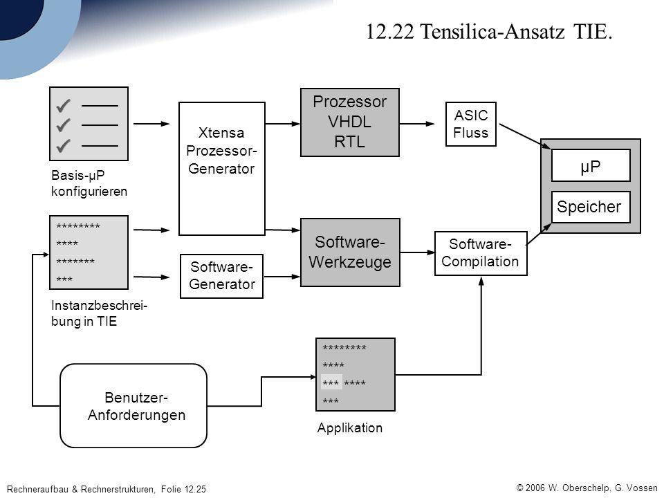 © 2006 W. Oberschelp, G. Vossen Rechneraufbau & Rechnerstrukturen, Folie 12.25 12.22 Tensilica-Ansatz TIE. Applikation Instanzbeschrei- bung in TIE Ba