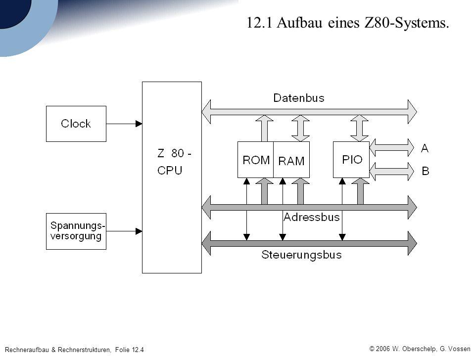 © 2006 W. Oberschelp, G. Vossen Rechneraufbau & Rechnerstrukturen, Folie 12.4 12.1 Aufbau eines Z80-Systems.