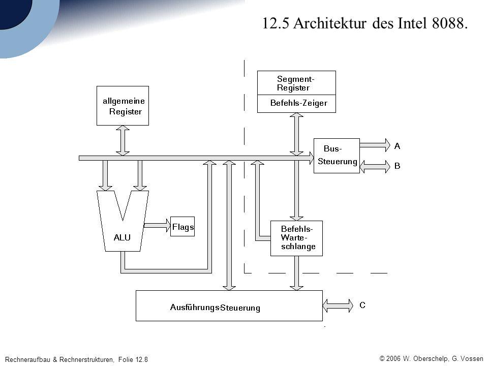 © 2006 W. Oberschelp, G. Vossen Rechneraufbau & Rechnerstrukturen, Folie 12.8 12.5 Architektur des Intel 8088.