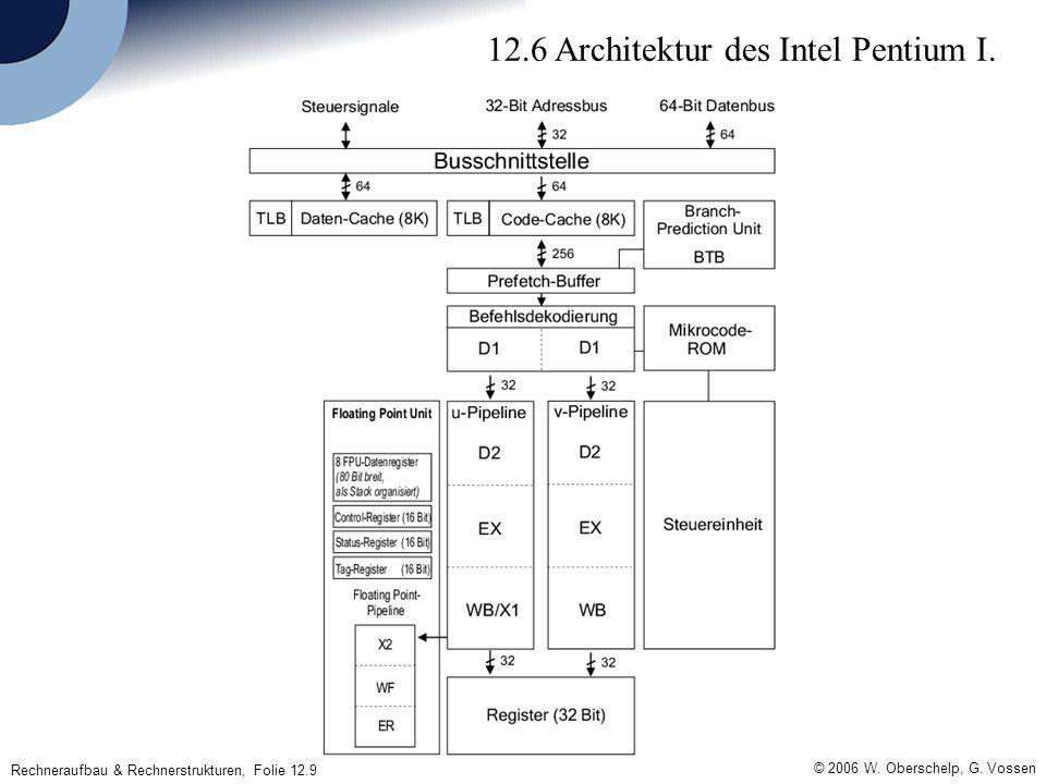 © 2006 W. Oberschelp, G. Vossen Rechneraufbau & Rechnerstrukturen, Folie 12.9 12.6 Architektur des Intel Pentium I.