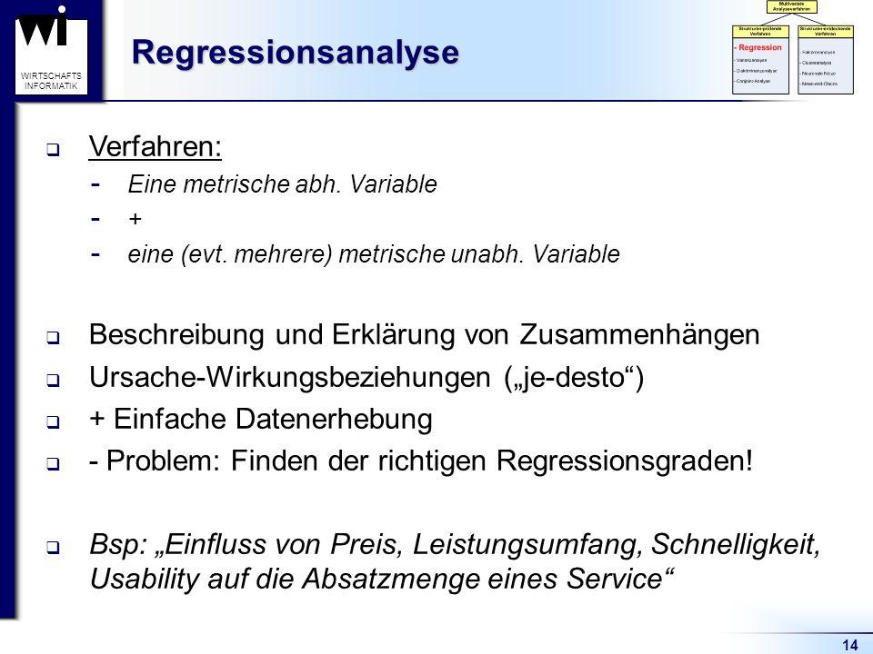 14 WIRTSCHAFTS INFORMATIKRegressionsanalyse Verfahren:  Eine metrische abh. Variable  +  eine (evt. mehrere) metrische unabh. Variable Beschreibung