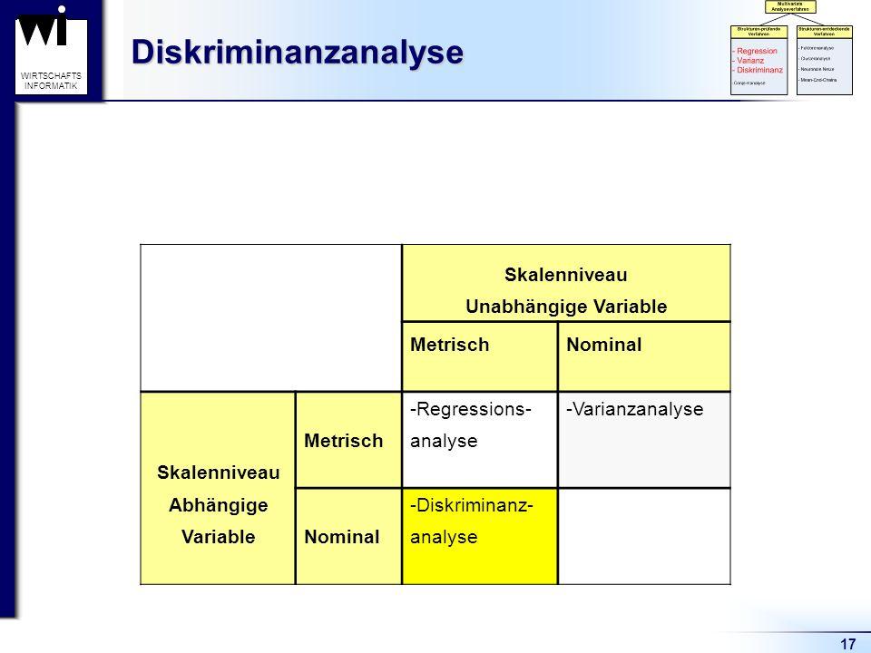 17 WIRTSCHAFTS INFORMATIKDiskriminanzanalyse Skalenniveau Unabhängige Variable MetrischNominal -Regressions--Varianzanalyse Metrischanalyse Skalennive
