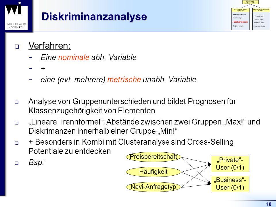 18 WIRTSCHAFTS INFORMATIKDiskriminanzanalyse Verfahren:  Eine nominale abh. Variable  +  eine (evt. mehrere) metrische unabh. Variable Analyse von