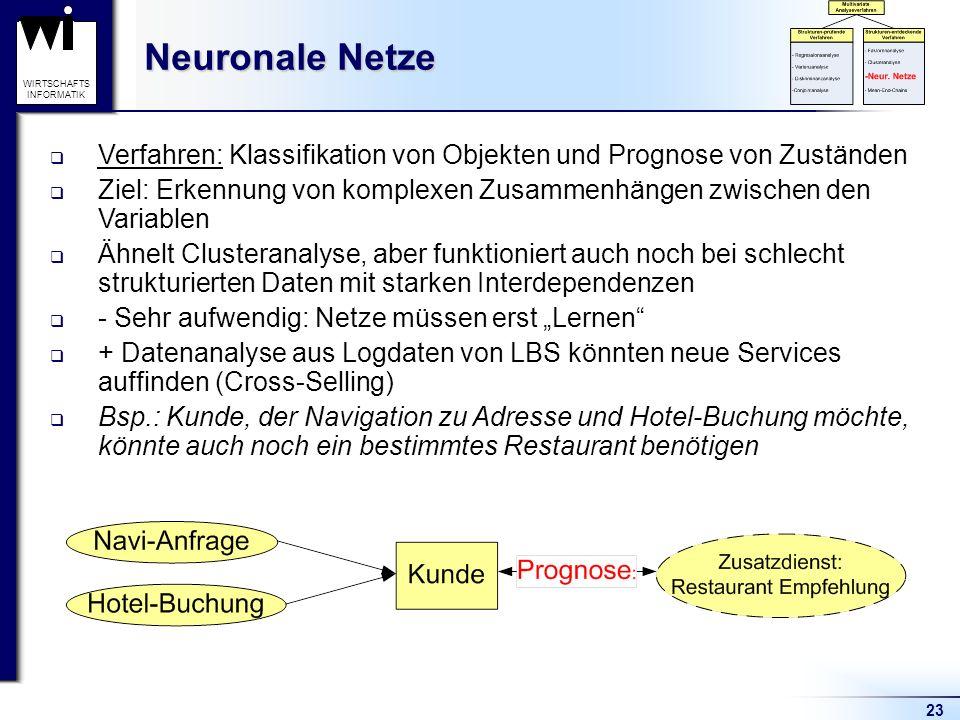 23 WIRTSCHAFTS INFORMATIK Neuronale Netze Verfahren: Klassifikation von Objekten und Prognose von Zuständen Ziel: Erkennung von komplexen Zusammenhäng