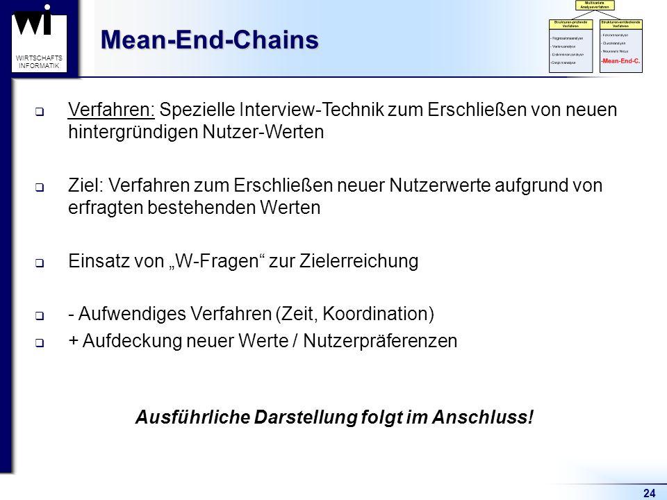24 WIRTSCHAFTS INFORMATIKMean-End-Chains Verfahren: Spezielle Interview-Technik zum Erschließen von neuen hintergründigen Nutzer-Werten Ziel: Verfahre