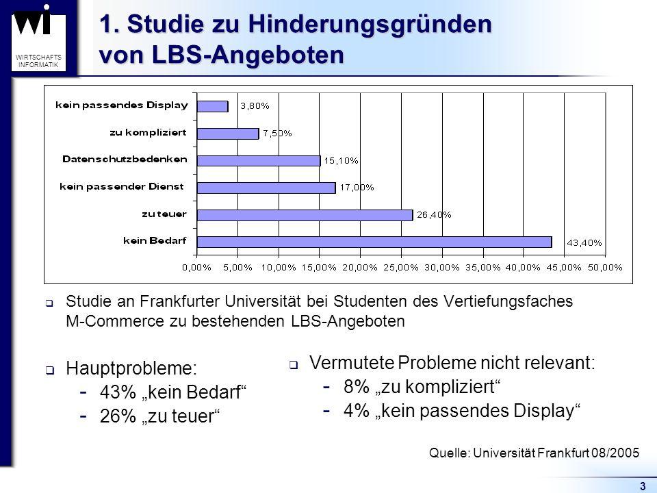 3 WIRTSCHAFTS INFORMATIK 1. Studie zu Hinderungsgründen von LBS-Angeboten Studie an Frankfurter Universität bei Studenten des Vertiefungsfaches M-Comm