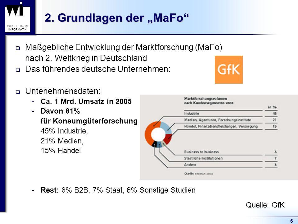 6 WIRTSCHAFTS INFORMATIK 2. Grundlagen der MaFo Maßgebliche Entwicklung der Marktforschung (MaFo) nach 2. Weltkrieg in Deutschland Das führendes deuts