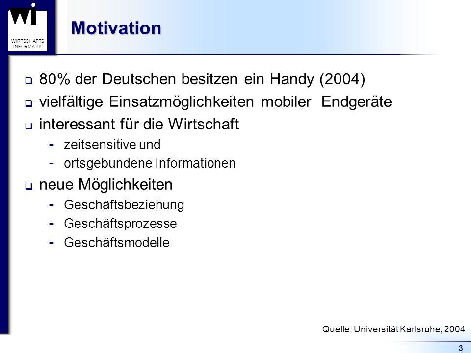 3 WIRTSCHAFTS INFORMATIKMotivation 80% der Deutschen besitzen ein Handy (2004) vielfältige Einsatzmöglichkeiten mobiler Endgeräte interessant für die Wirtschaft  zeitsensitive und  ortsgebundene Informationen neue Möglichkeiten  Geschäftsbeziehung  Geschäftsprozesse  Geschäftsmodelle Quelle: Universität Karlsruhe, 2004