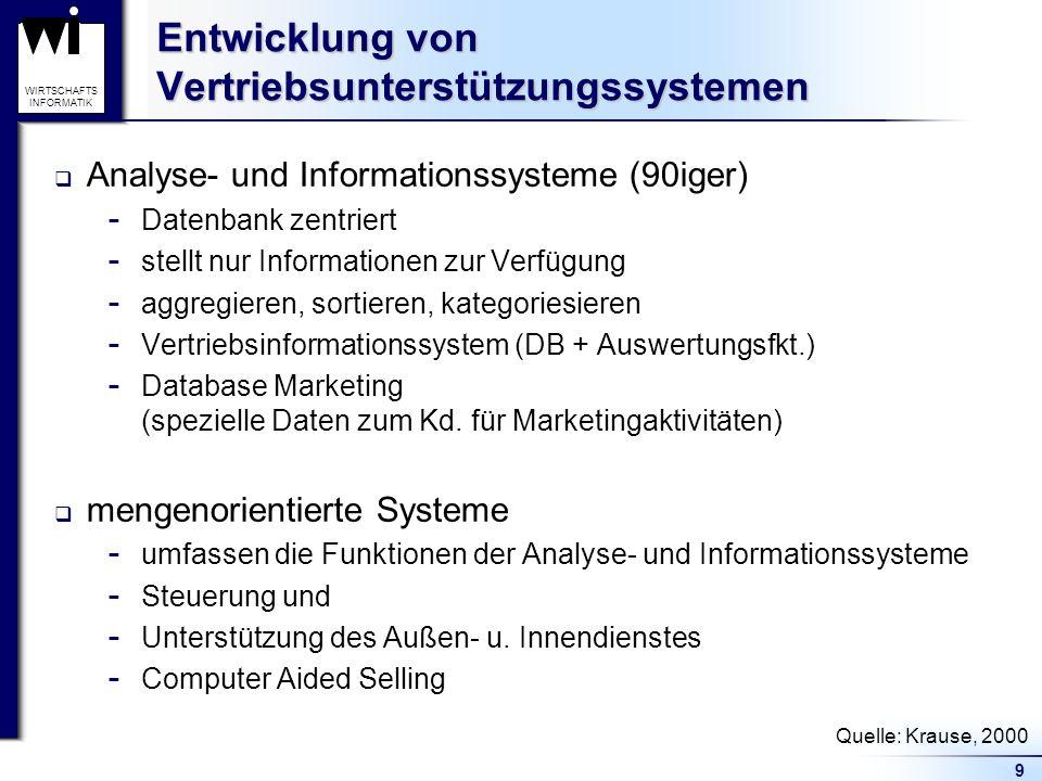 9 WIRTSCHAFTS INFORMATIK Entwicklung von Vertriebsunterstützungssystemen Analyse- und Informationssysteme (90iger)  Datenbank zentriert  stellt nur Informationen zur Verfügung  aggregieren, sortieren, kategoriesieren  Vertriebsinformationssystem (DB + Auswertungsfkt.)  Database Marketing (spezielle Daten zum Kd.