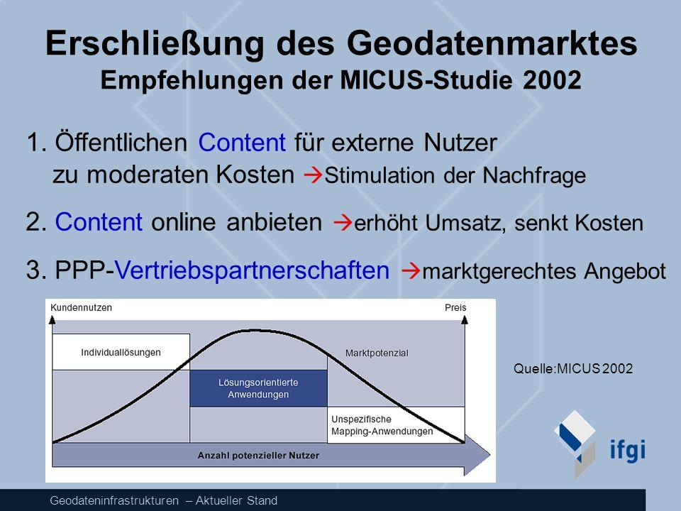 Geodateninfrastrukturen – Aktueller Stand Erschließung des Geodatenmarktes Empfehlungen der MICUS-Studie 2002 1. Öffentlichen Content für externe Nutz