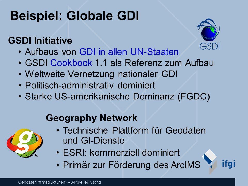 Geodateninfrastrukturen – Aktueller Stand Beispiel: Globale GDI GSDI Initiative Aufbaus von GDI in allen UN-Staaten GSDI Cookbook 1.1 als Referenz zum