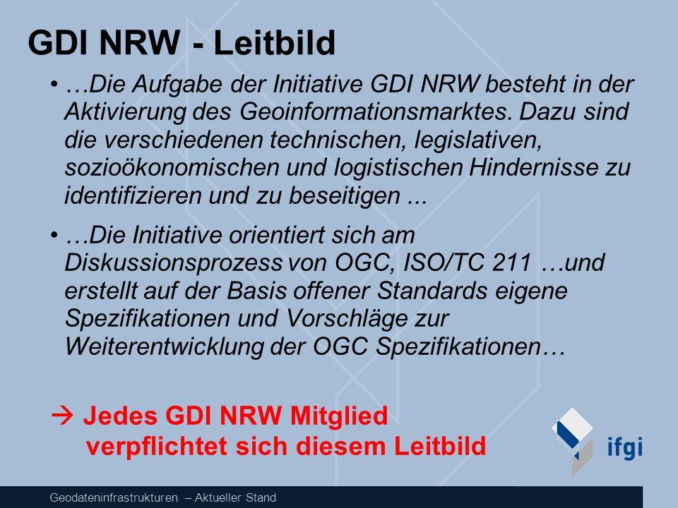 Geodateninfrastrukturen – Aktueller Stand GDI NRW - Leitbild …Die Aufgabe der Initiative GDI NRW besteht in der Aktivierung des Geoinformationsmarktes