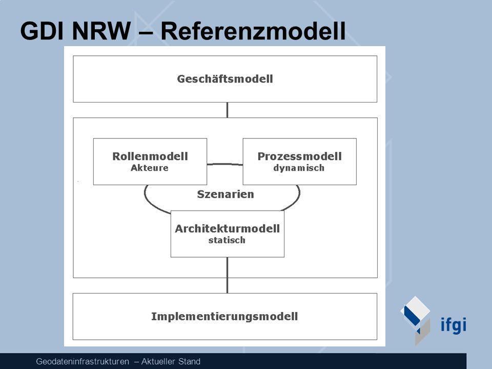 Geodateninfrastrukturen – Aktueller Stand GDI NRW – Referenzmodell