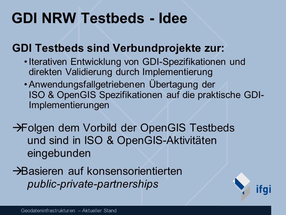 Geodateninfrastrukturen – Aktueller Stand GDI NRW Testbeds - Idee GDI Testbeds sind Verbundprojekte zur: Iterativen Entwicklung von GDI-Spezifikatione