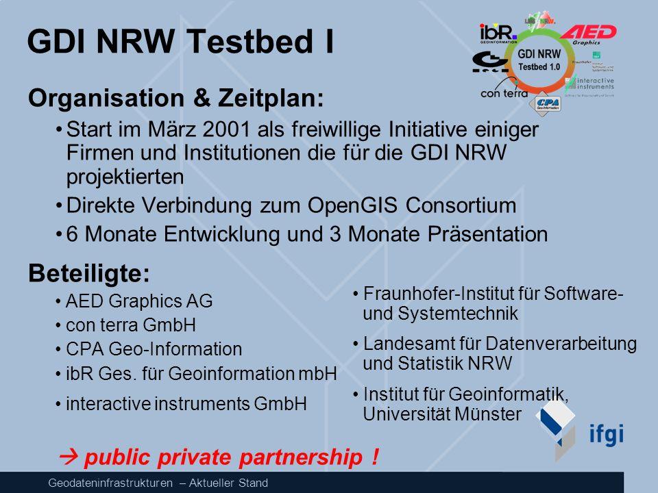 Geodateninfrastrukturen – Aktueller Stand GDI NRW Testbed I Organisation & Zeitplan: Start im März 2001 als freiwillige Initiative einiger Firmen und