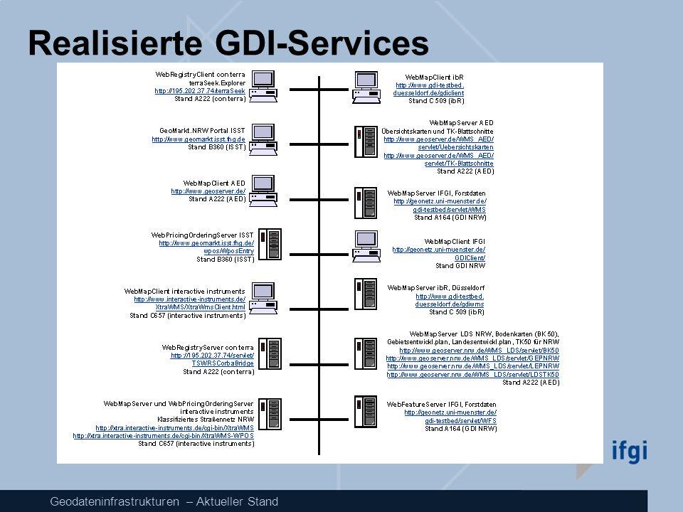 Geodateninfrastrukturen – Aktueller Stand Realisierte GDI-Services