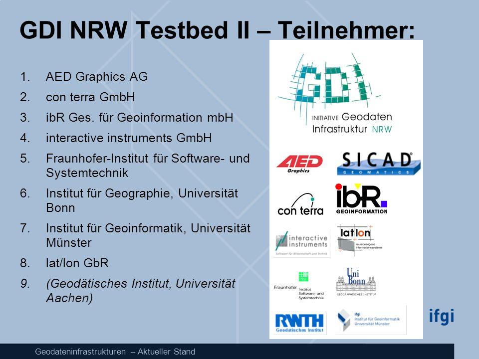Geodateninfrastrukturen – Aktueller Stand GDI NRW Testbed II – Teilnehmer: 1.AED Graphics AG 2.con terra GmbH 3.ibR Ges. für Geoinformation mbH 4.inte