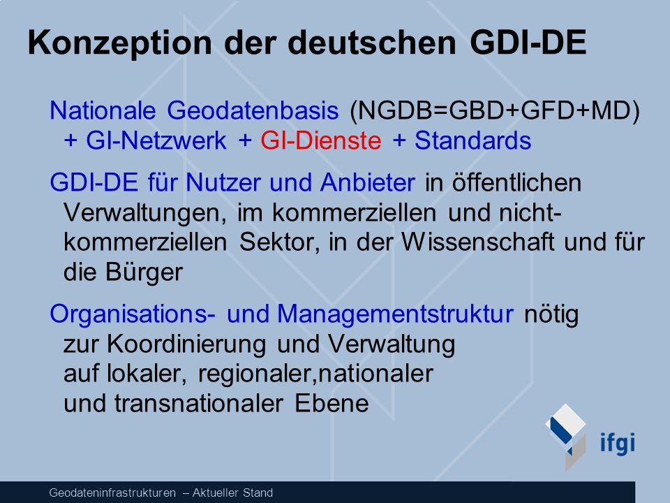 Geodateninfrastrukturen – Aktueller Stand Konzeption der deutschen GDI-DE Nationale Geodatenbasis (NGDB=GBD+GFD+MD) + GI-Netzwerk + GI-Dienste + Stand