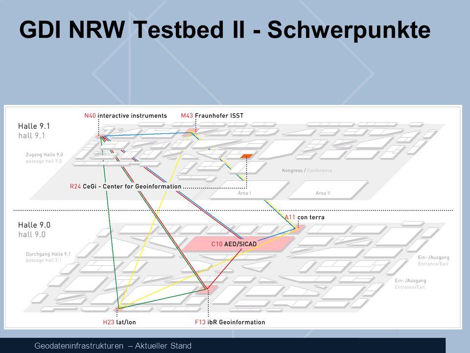 Geodateninfrastrukturen – Aktueller Stand GDI NRW Testbed II - Schwerpunkte