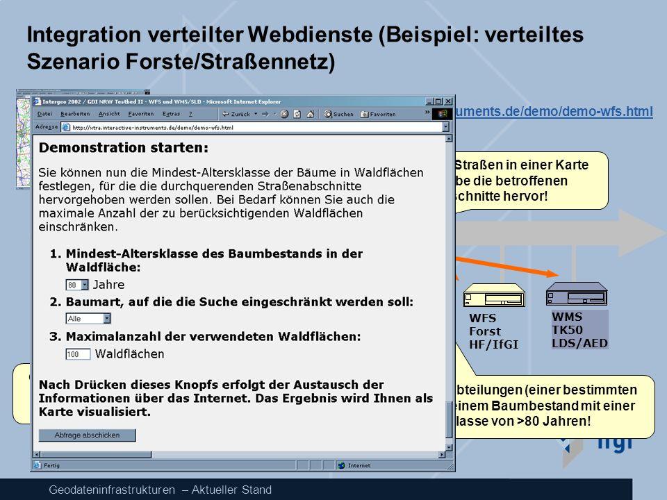 Geodateninfrastrukturen – Aktueller Stand Integration verteilter Webdienste (Beispiel: verteiltes Szenario Forste/Straßennetz) Internet (GDI NRW/OGC k