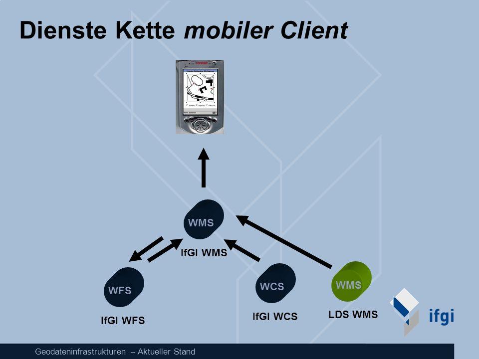 Geodateninfrastrukturen – Aktueller Stand Dienste Kette mobiler Client IfGI WFS WFS IfGI WMS WMS IfGI WCS WCS LDS WMS WMS