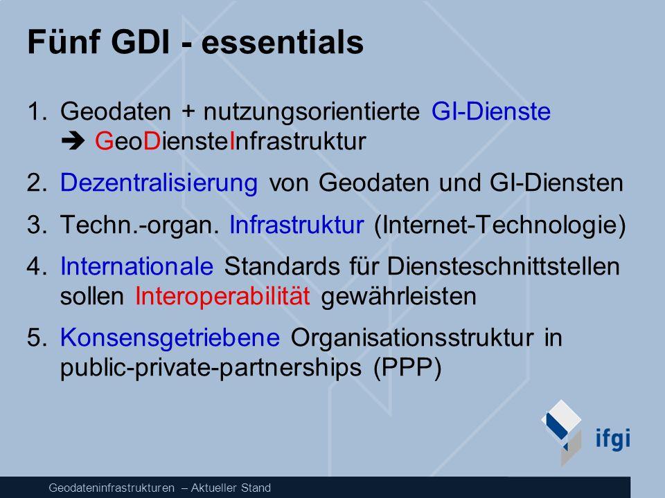 Geodateninfrastrukturen – Aktueller Stand Fünf GDI - essentials 1. Geodaten + nutzungsorientierte GI-Dienste GeoDiensteInfrastruktur 2. Dezentralisier