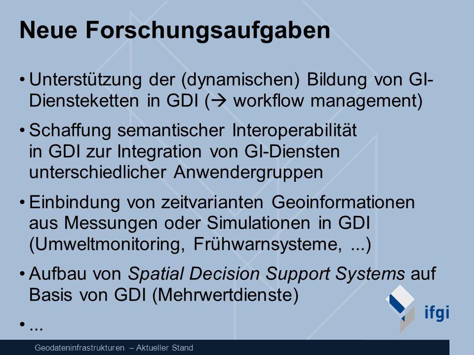 Geodateninfrastrukturen – Aktueller Stand Neue Forschungsaufgaben Unterstützung der (dynamischen) Bildung von GI- Diensteketten in GDI ( workflow mana