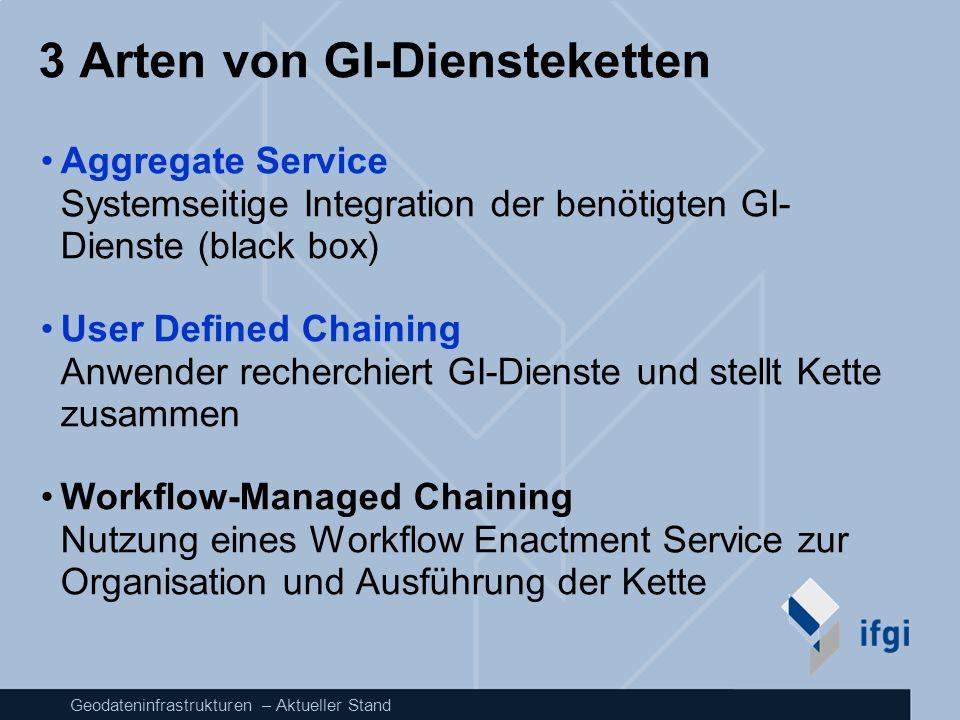 Geodateninfrastrukturen – Aktueller Stand 3 Arten von GI-Diensteketten Aggregate Service Systemseitige Integration der benötigten GI- Dienste (black b