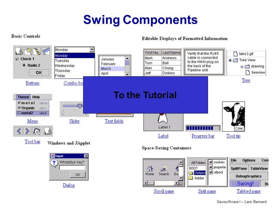 Geosoftware I – Lars Bernard Beispiel für eine GUI mit Swing class GISFrame extends JFrame { GISFrame(String s) { super(s); // get Container Container contentPane = getContentPane(); // use a layout contentPane.setLayout (new GridLayout(0,1)); // create & add atomic component: JButton button1 = new JButton( click1 ); contentPane.add(button1); // Menu is set directly to the frame: JMenuBar mBar = new JMenuBar(); JMenu fileMenu = new JMenu( File ); JMenuItem itemNew = new JMenuItem( New ); fileMenu.add(itemNew); mBar.add(fileMenu); setJMenuBar(mBar); }