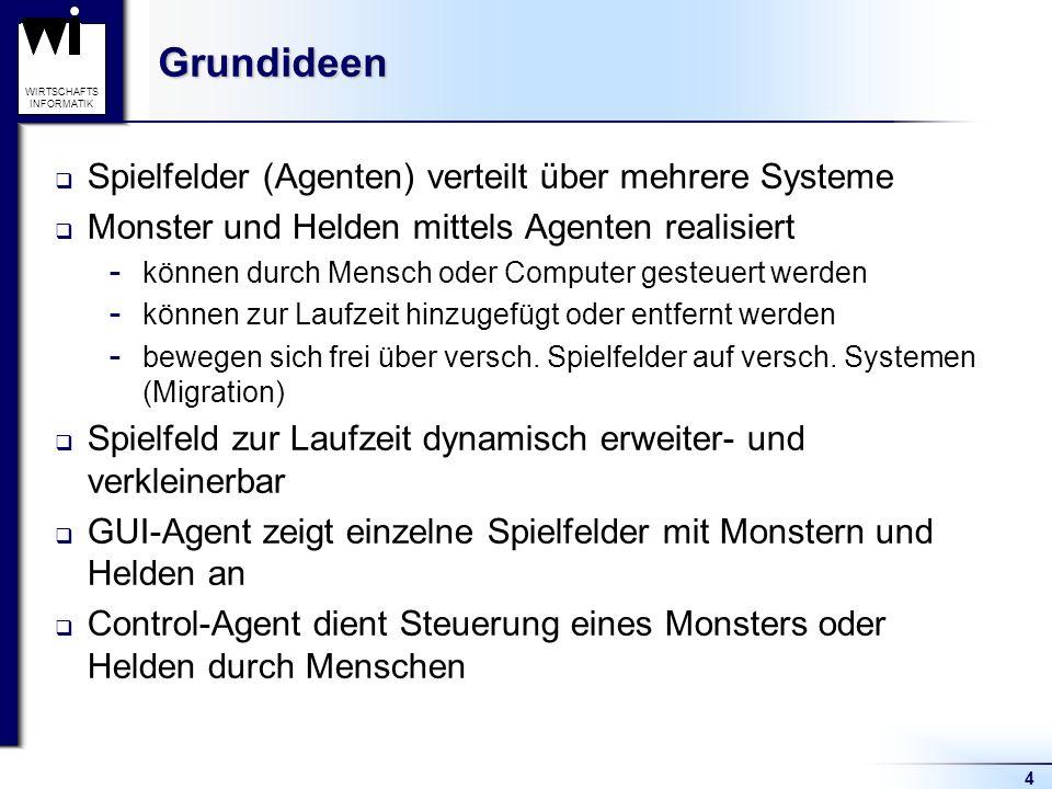 4 WIRTSCHAFTS INFORMATIKGrundideen Spielfelder (Agenten) verteilt über mehrere Systeme Monster und Helden mittels Agenten realisiert  können durch Me