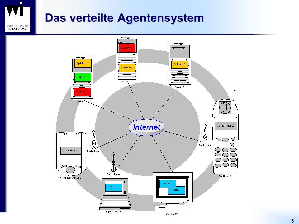 6 WIRTSCHAFTS INFORMATIK Das verteilte Agentensystem