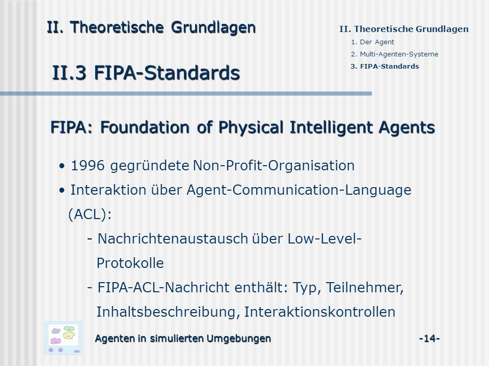 II.3 FIPA-Standards Agenten in simulierten Umgebungen -14- II. Theoretische Grundlagen 1. Der Agent 2. Multi-Agenten-Systeme 3. FIPA-Standards FIPA: F