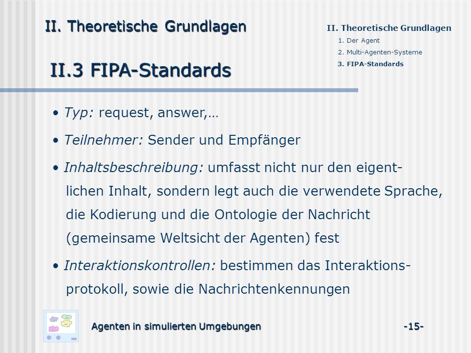 II.3 FIPA-Standards Agenten in simulierten Umgebungen -15- II. Theoretische Grundlagen 1. Der Agent 2. Multi-Agenten-Systeme 3. FIPA-Standards Typ: re