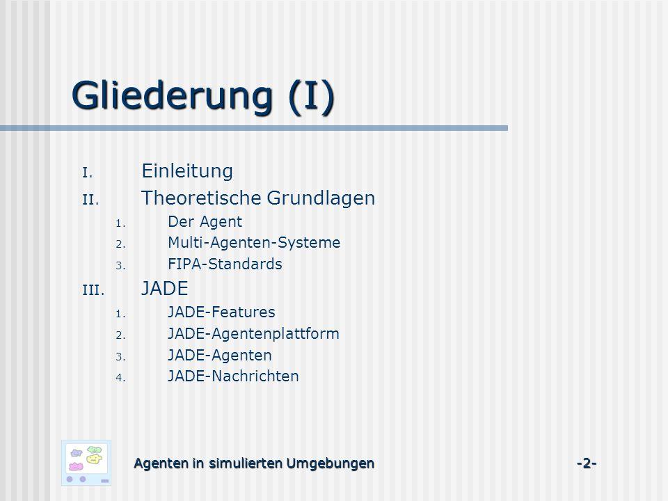 Gliederung (I) I. Einleitung II. Theoretische Grundlagen 1. Der Agent 2. Multi-Agenten-Systeme 3. FIPA-Standards III. JADE 1. JADE-Features 2. JADE-Ag