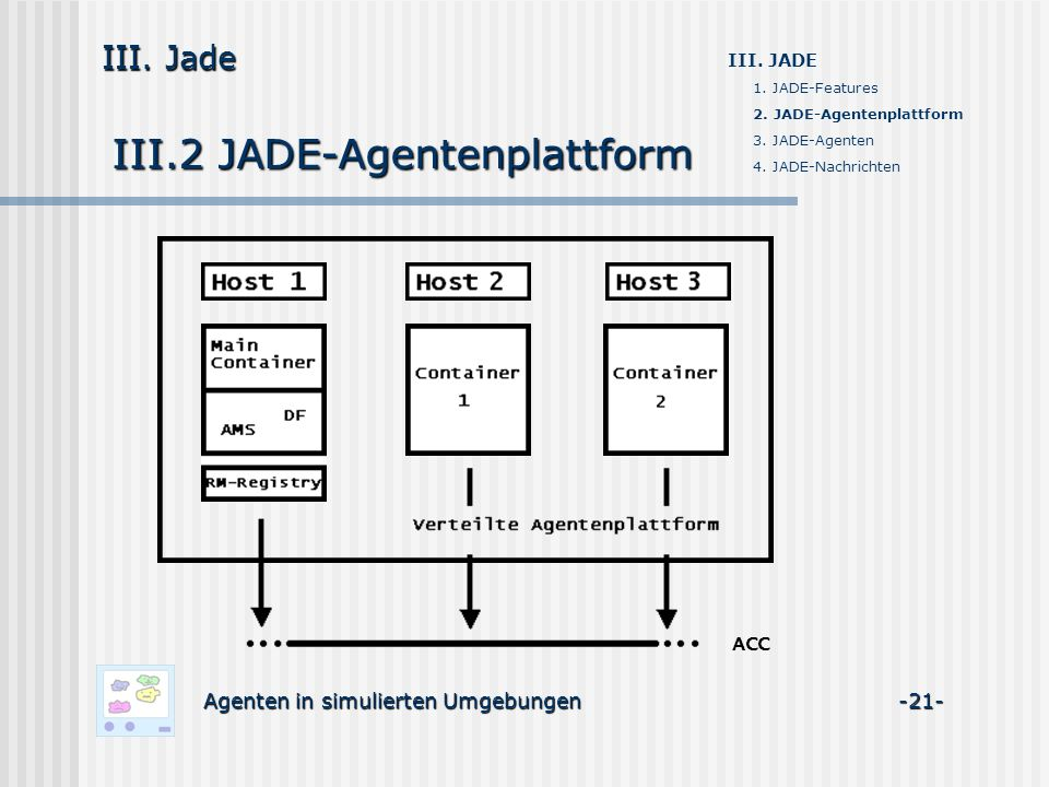III.2 JADE-Agentenplattform Agenten in simulierten Umgebungen -21- III. Jade III. JADE 1. JADE-Features 2. JADE-Agentenplattform 3. JADE-Agenten 4. JA